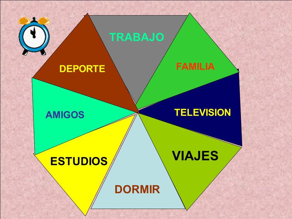TRABAJO FAMILIA DEPORTE TELEVISION AMIGOS VIAJES ESTUDIOS DORMIR