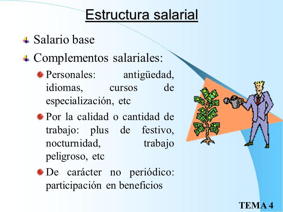 Estructura salarial Salario base Complementos salariales:
