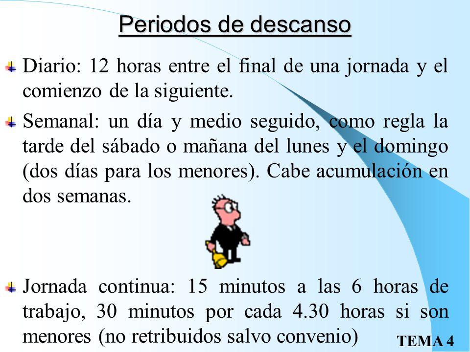 Periodos de descanso Diario: 12 horas entre el final de una jornada y el comienzo de la siguiente.