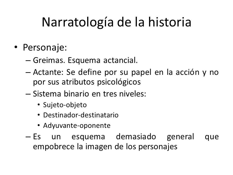 Narratología de la historia