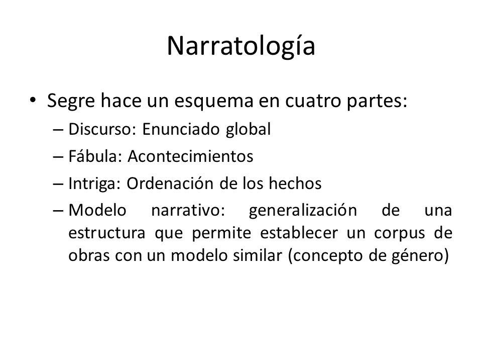 Narratología Segre hace un esquema en cuatro partes: