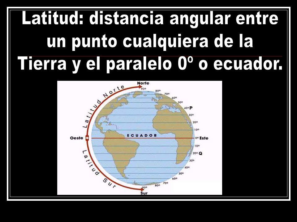 Latitud: distancia angular entre un punto cualquiera de la