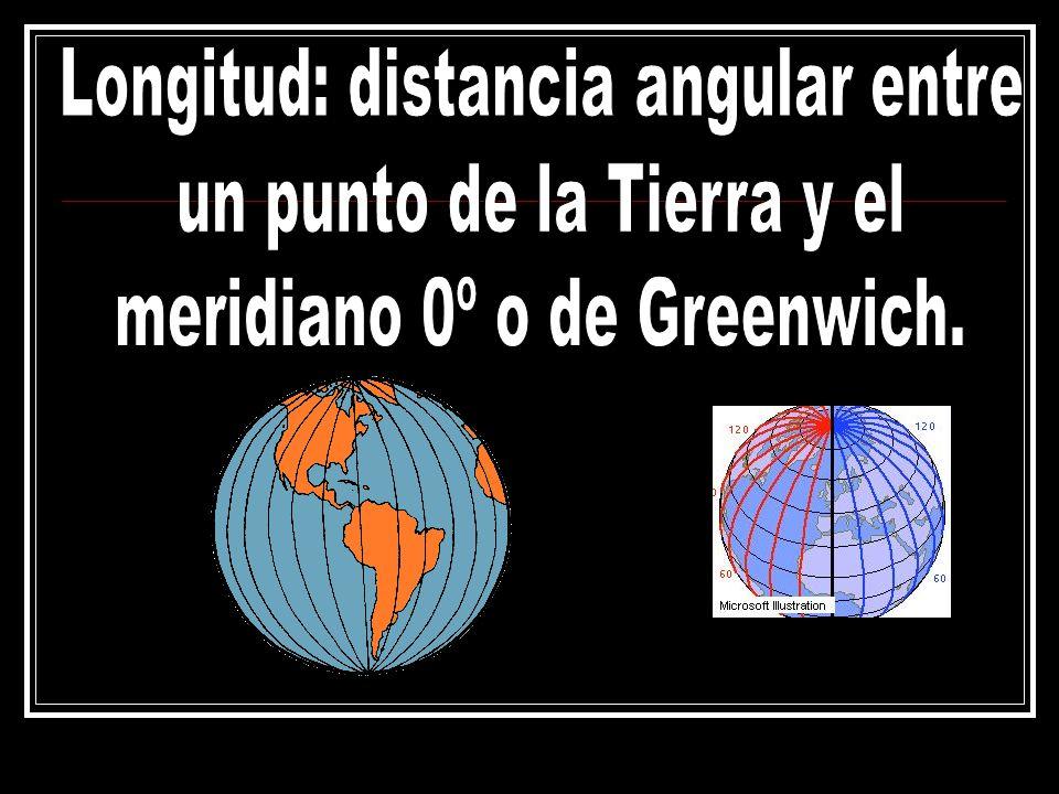 Longitud: distancia angular entre un punto de la Tierra y el