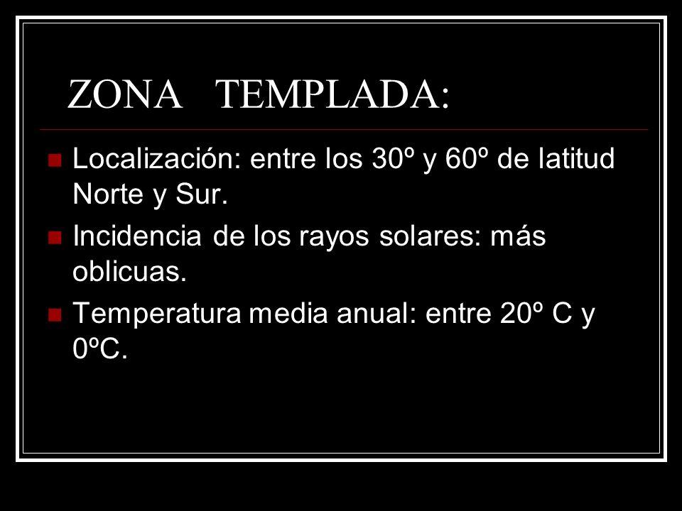 ZONA TEMPLADA: Localización: entre los 30º y 60º de latitud Norte y Sur. Incidencia de los rayos solares: más oblicuas.