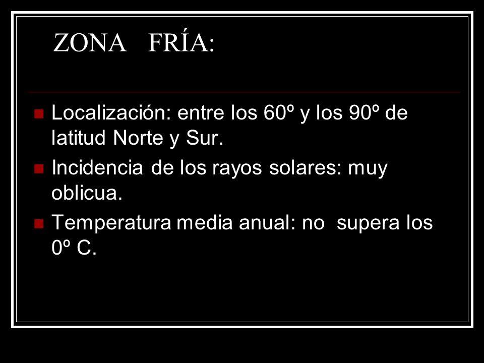 ZONA FRÍA: Localización: entre los 60º y los 90º de latitud Norte y Sur. Incidencia de los rayos solares: muy oblicua.