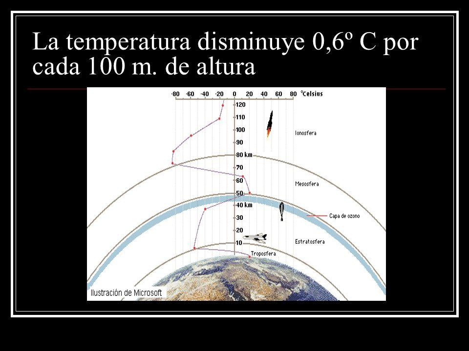 La temperatura disminuye 0,6º C por cada 100 m. de altura