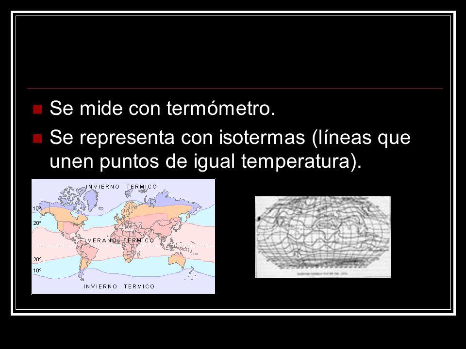 Se mide con termómetro. Se representa con isotermas (líneas que unen puntos de igual temperatura).