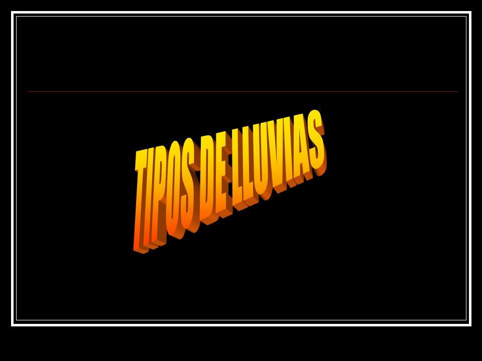 TIPOS DE LLUVIAS