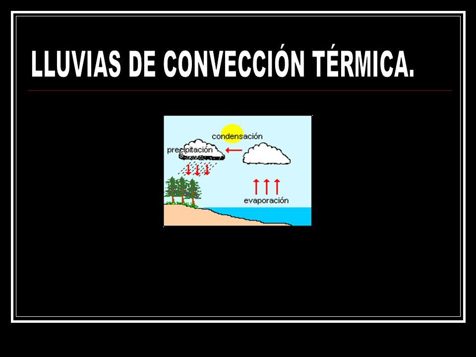 LLUVIAS DE CONVECCIÓN TÉRMICA.