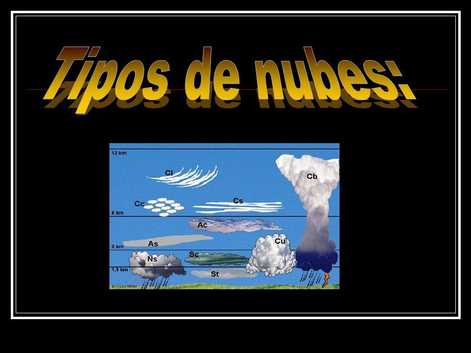 Tipos de nubes: