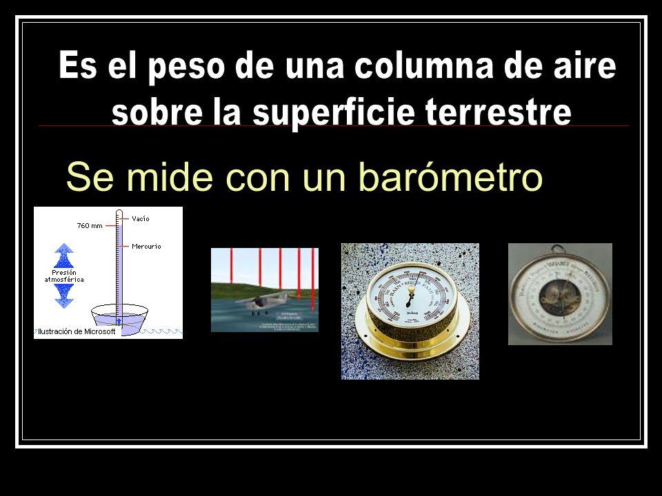Se mide con un barómetro