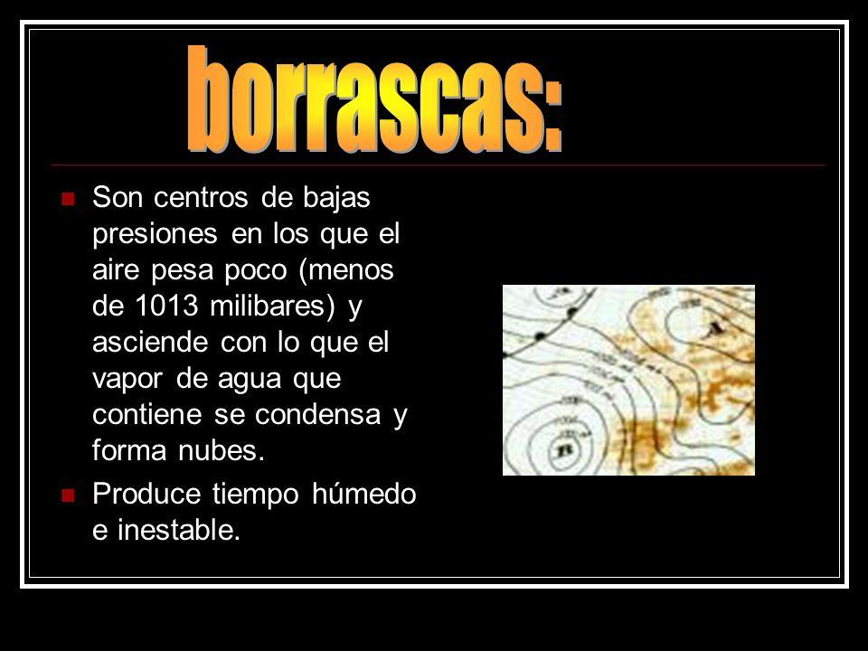borrascas: