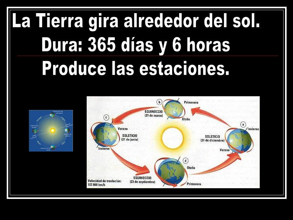 La Tierra gira alrededor del sol. Dura: 365 días y 6 horas