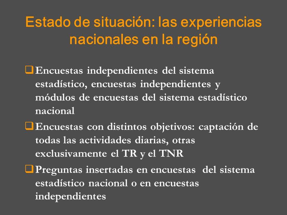 Estado de situación: las experiencias nacionales en la región