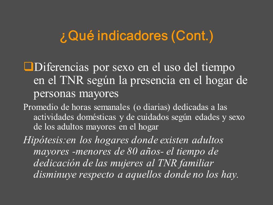 ¿Qué indicadores (Cont.)