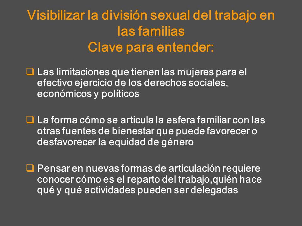 Visibilizar la división sexual del trabajo en las familias Clave para entender: