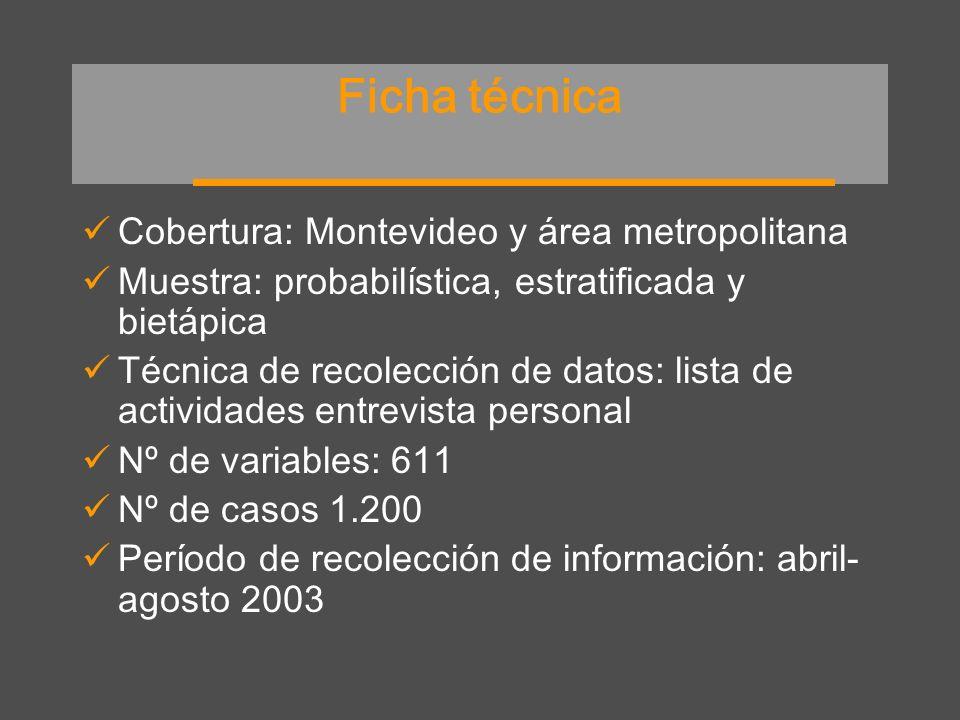 Ficha técnica Cobertura: Montevideo y área metropolitana