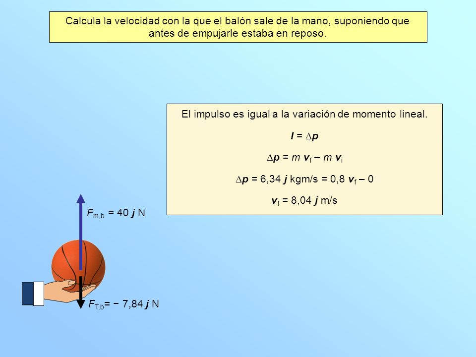 El impulso es igual a la variación de momento lineal.