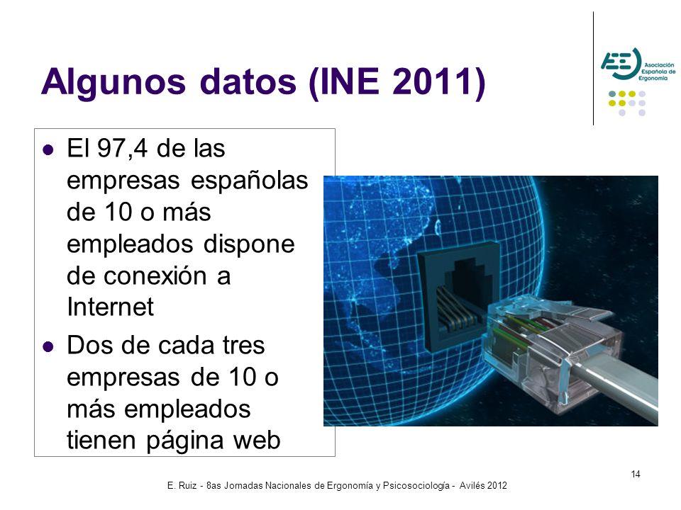Algunos datos (INE 2011) El 97,4 de las empresas españolas de 10 o más empleados dispone de conexión a Internet.