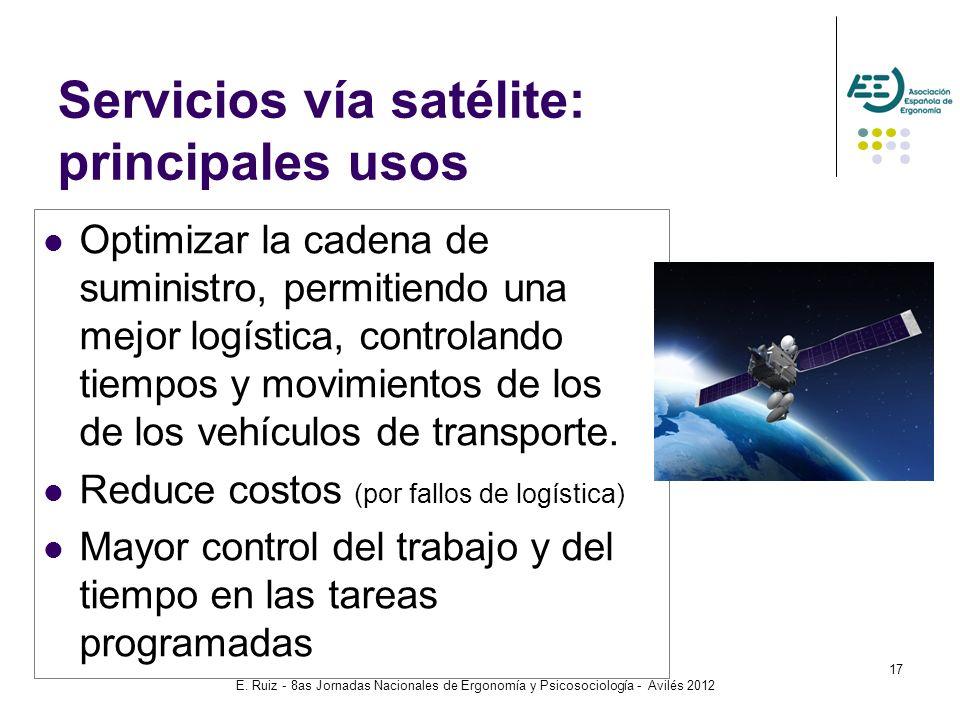 Servicios vía satélite: principales usos