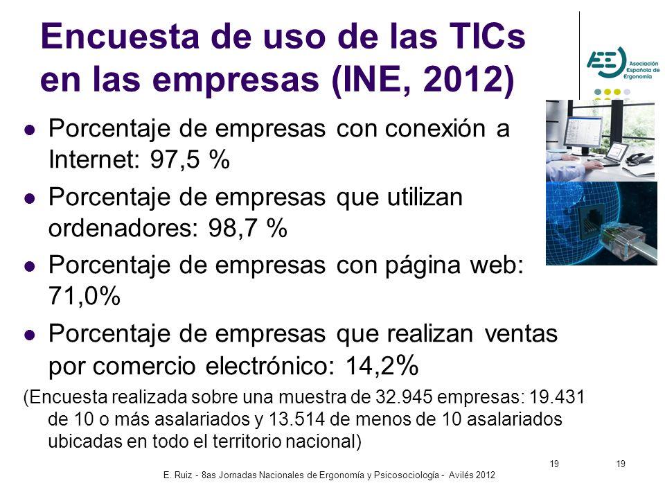 Encuesta de uso de las TICs en las empresas (INE, 2012)