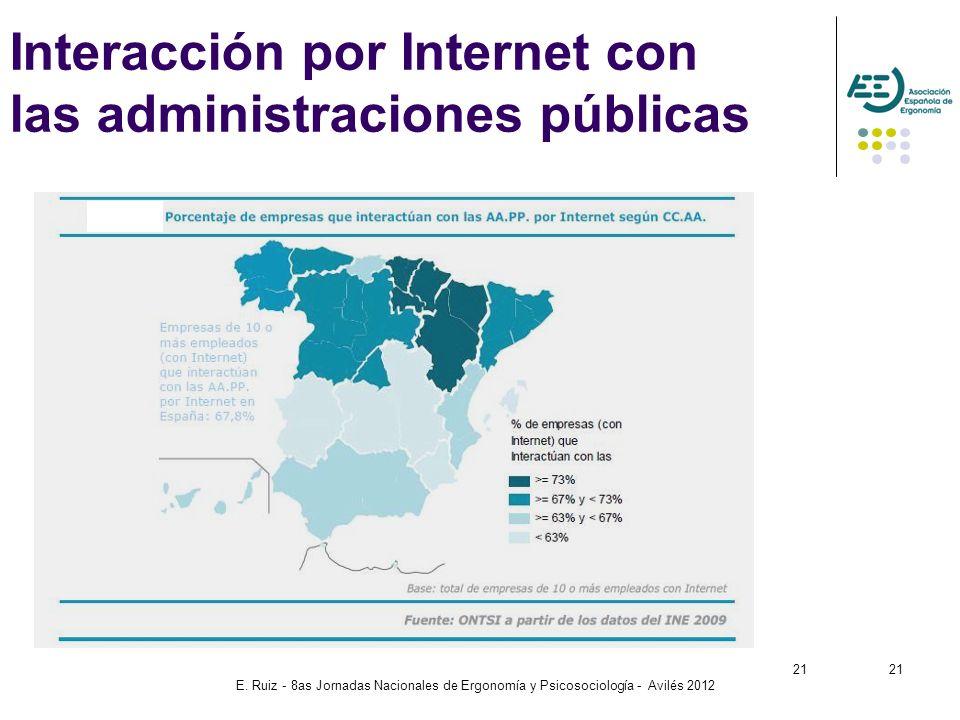 Interacción por Internet con las administraciones públicas