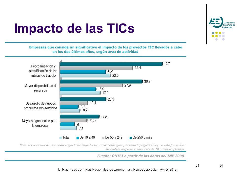 Impacto de las TICs 34. E.