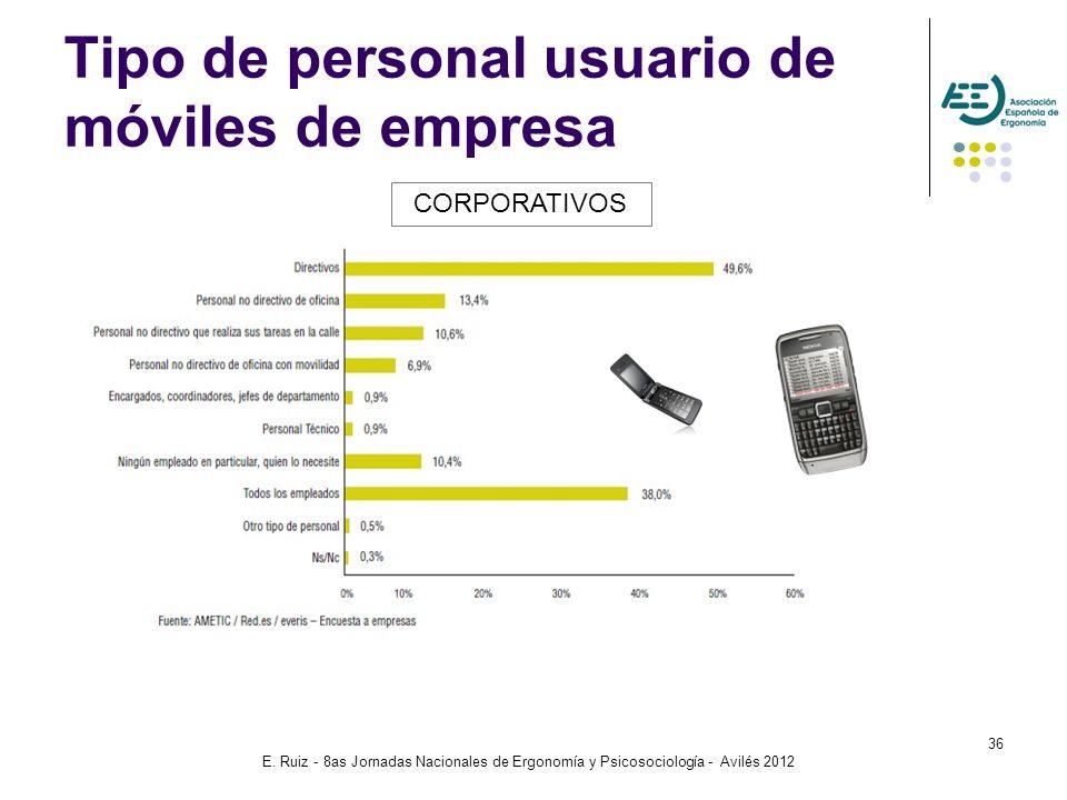 Tipo de personal usuario de móviles de empresa