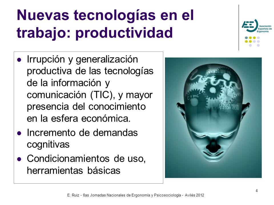 Nuevas tecnologías en el trabajo: productividad
