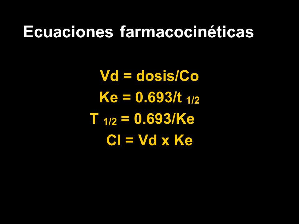 Ecuaciones farmacocinéticas