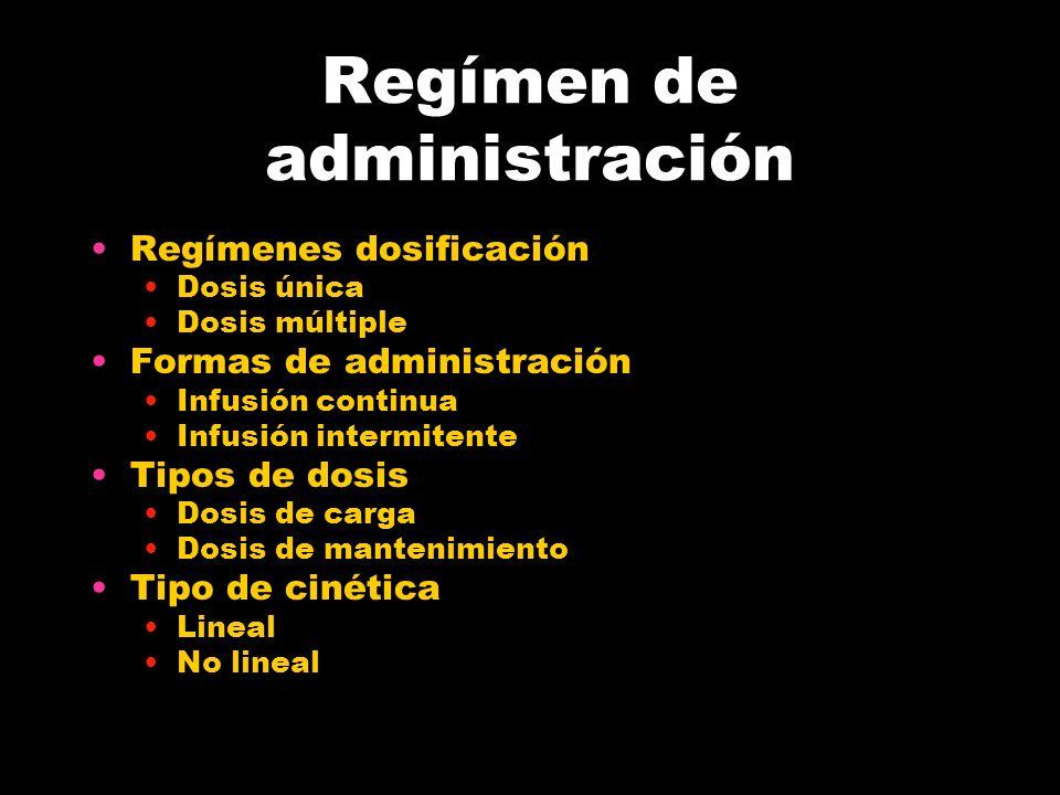 Regímen de administración
