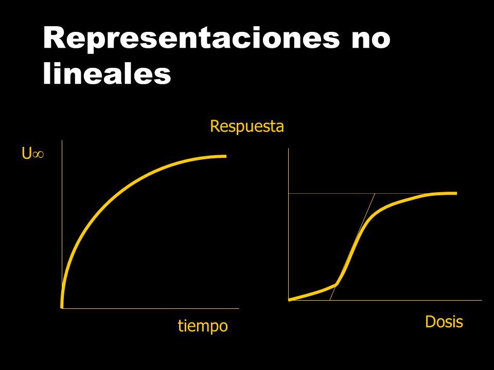 Representaciones no lineales