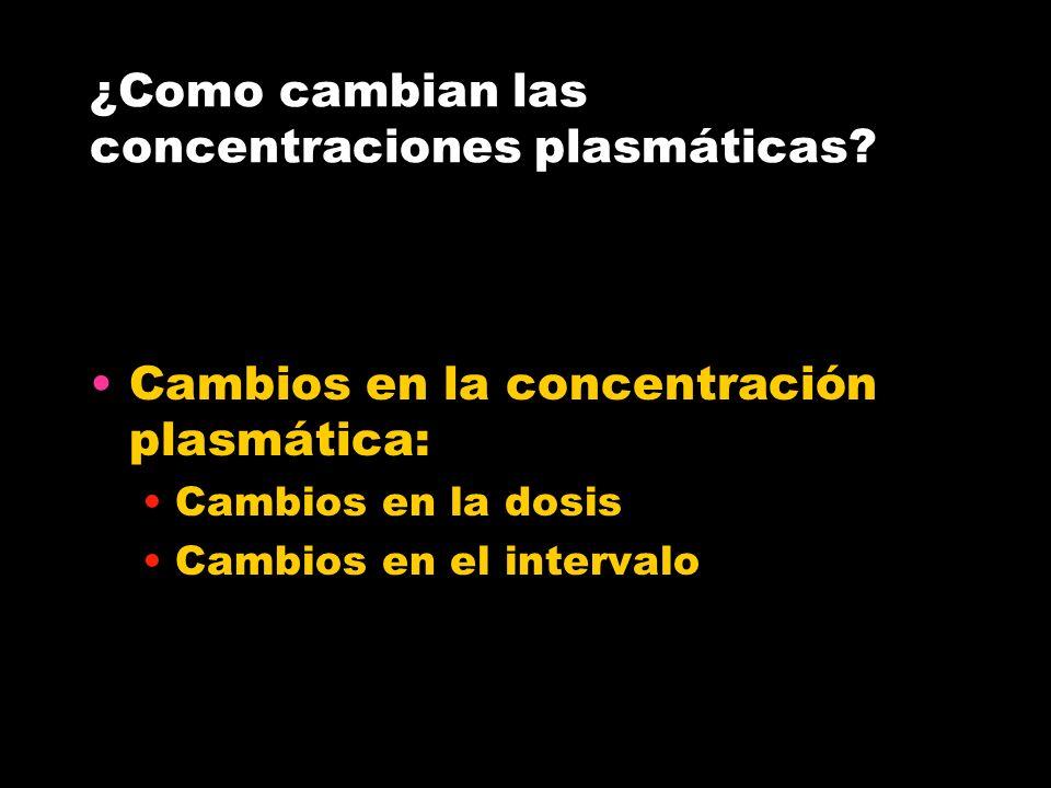 ¿Como cambian las concentraciones plasmáticas