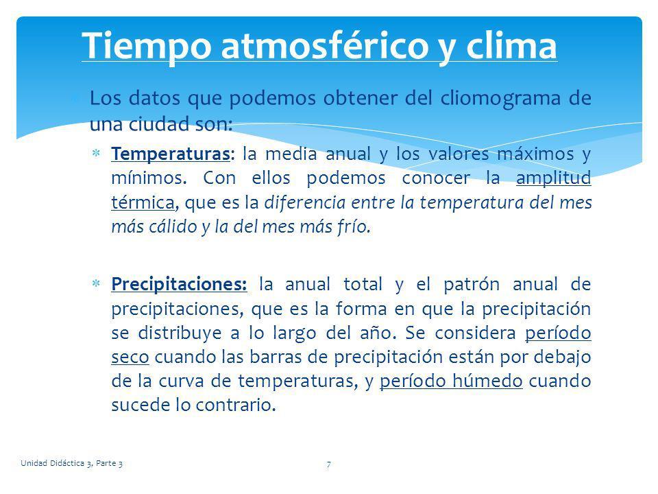 Tiempo atmosférico y clima