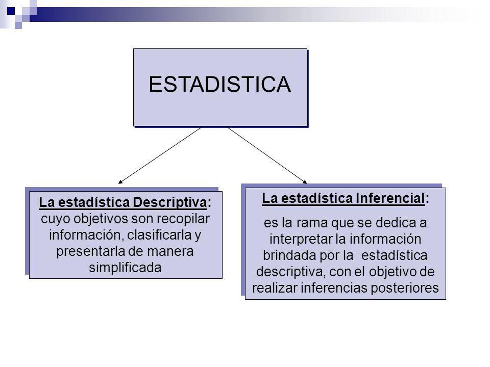La estadística Inferencial: