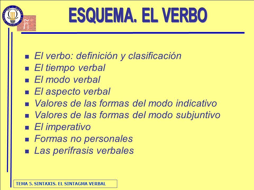 El verbo: definición y clasificación El tiempo verbal El modo verbal