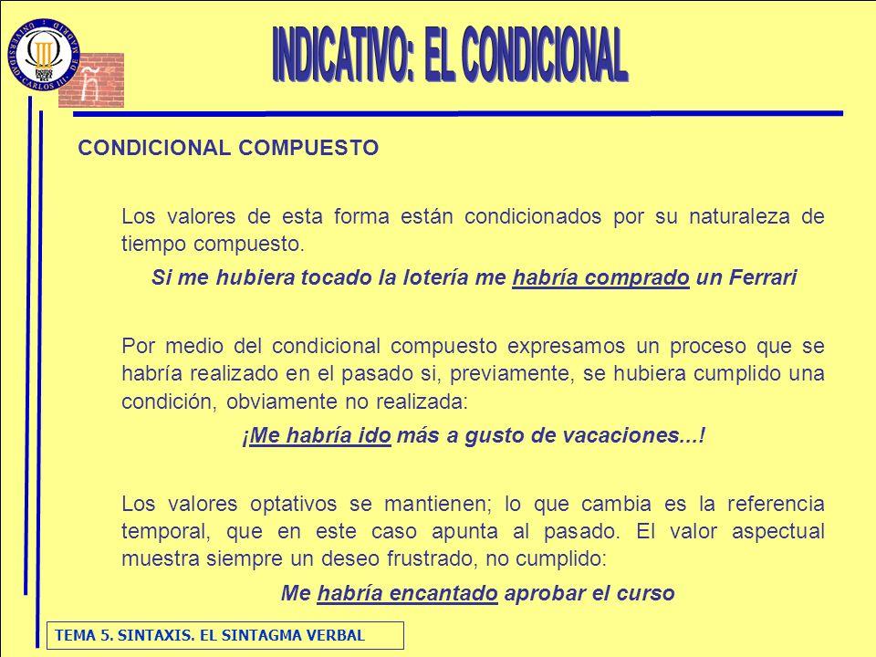 INDICATIVO: EL CONDICIONAL