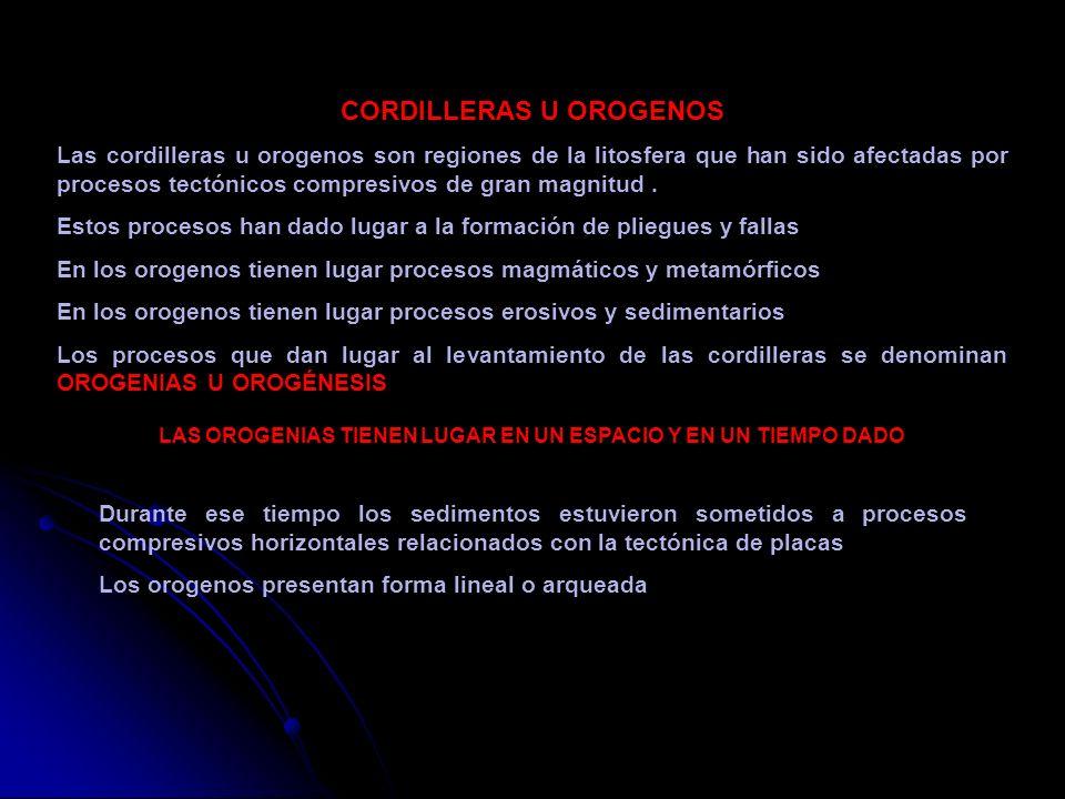 CORDILLERAS U OROGENOS