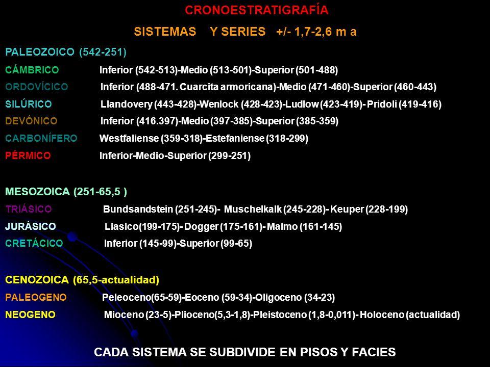 SISTEMAS Y SERIES +/- 1,7-2,6 m a