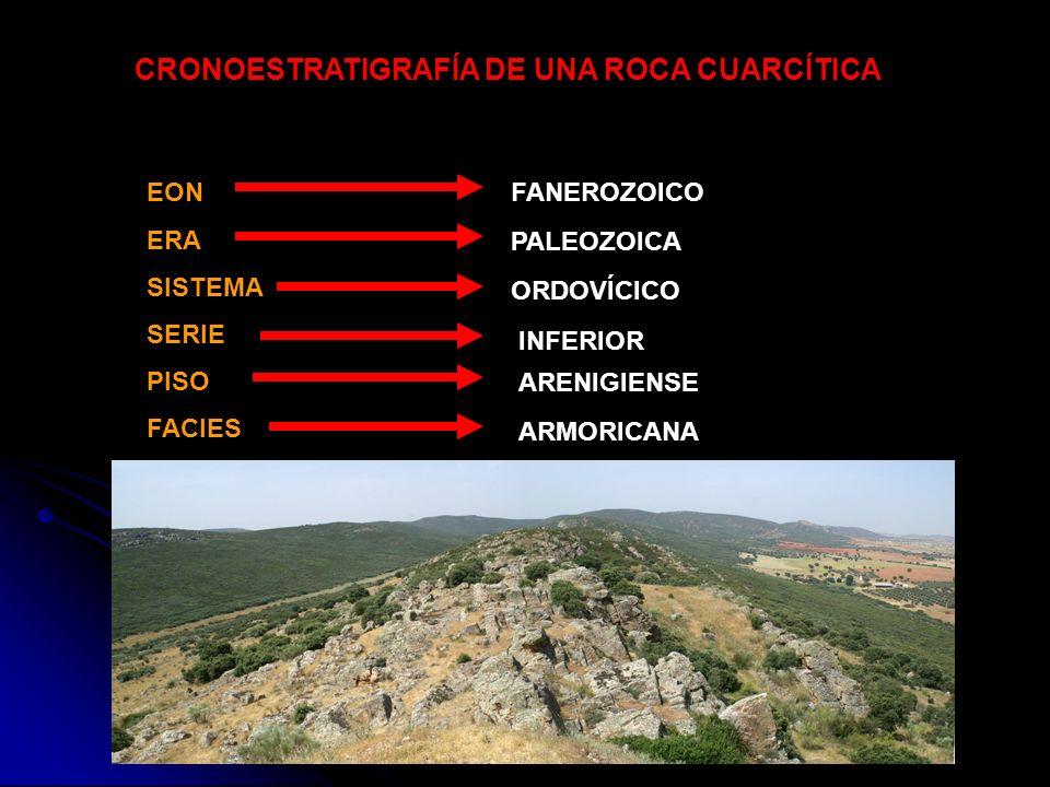 CRONOESTRATIGRAFÍA DE UNA ROCA CUARCÍTICA