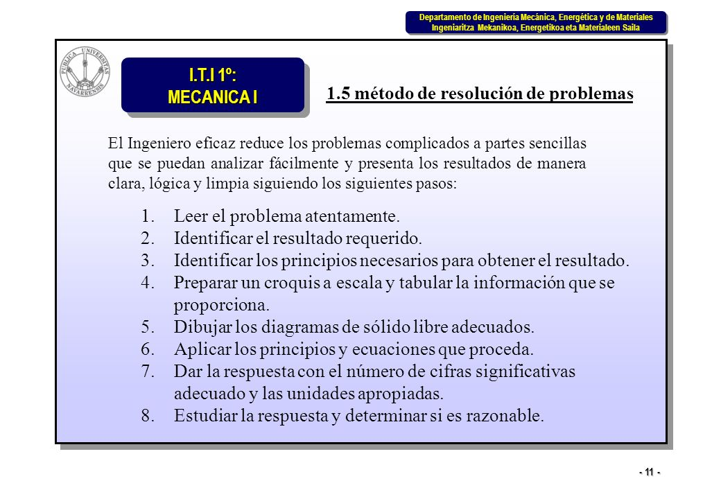 1.5 método de resolución de problemas