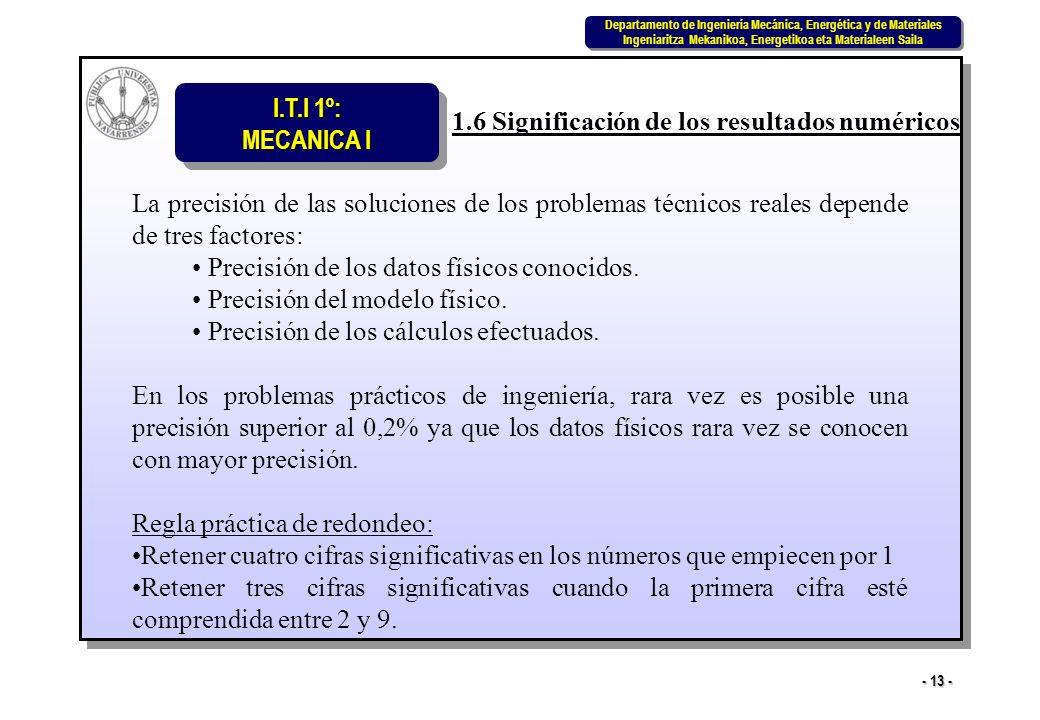 1.6 Significación de los resultados numéricos