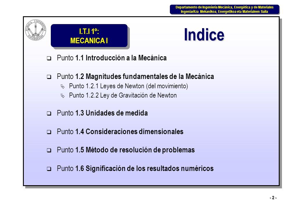 Indice Punto 1.1 Introducción a la Mecánica