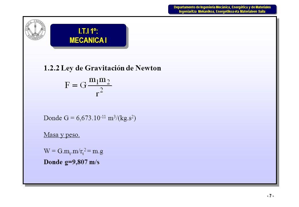 1.2.2 Ley de Gravitación de Newton