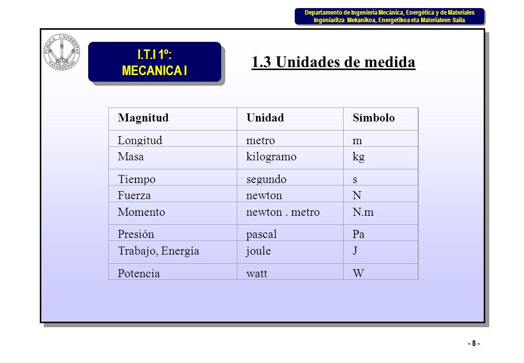 1.3 Unidades de medida Magnitud Unidad Símbolo Longitud metro m Masa