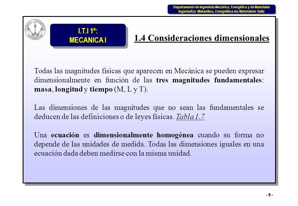 1.4 Consideraciones dimensionales