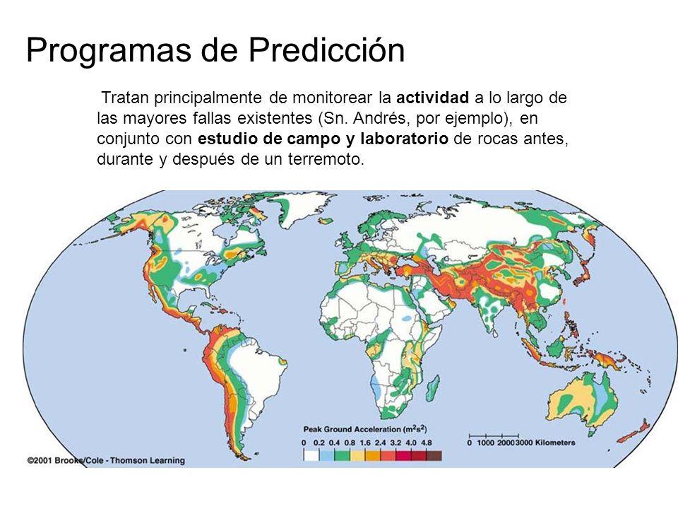 Programas de Predicción