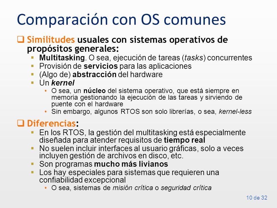 Comparación con OS comunes