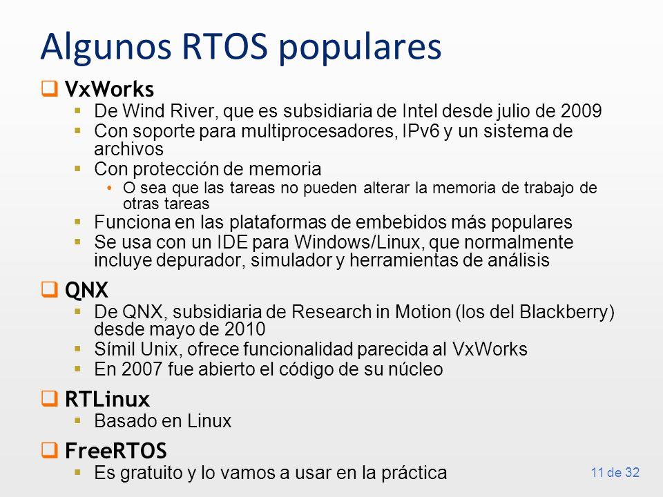 Algunos RTOS populares