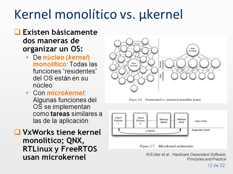 Kernel monolítico vs. µkernel